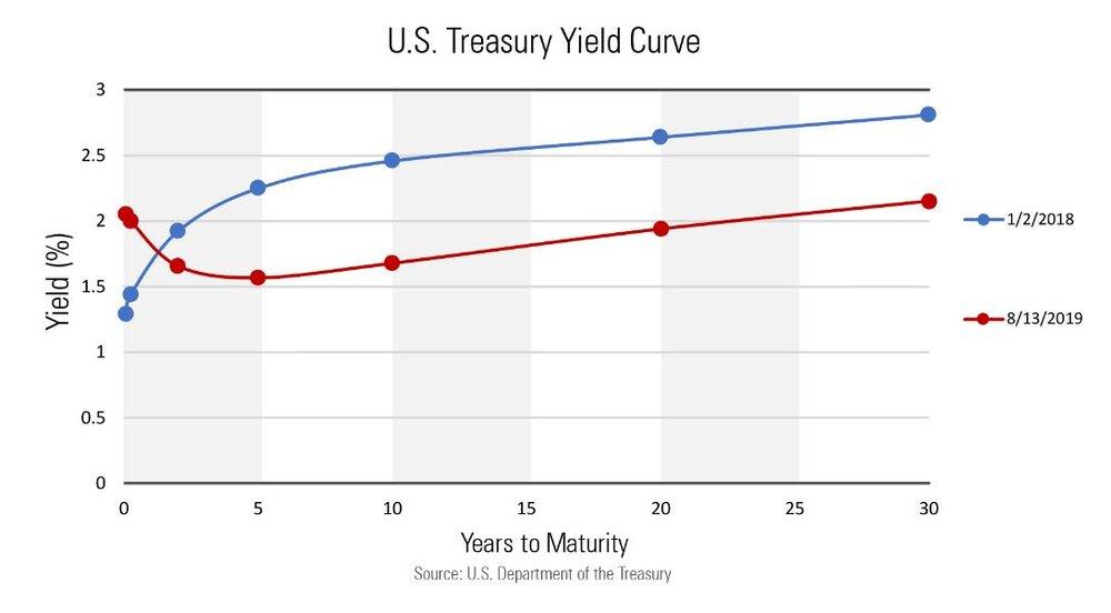 Inverted Yield.jpg