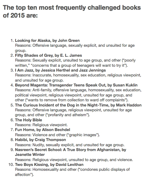 Top Ten Most Frequently Challenged books according to ALA (American Library Association); thumbnail banner above from bannedbooksweek.org