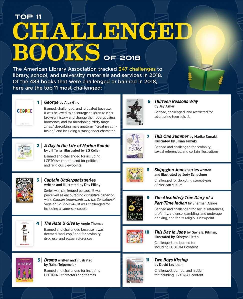 2018-banned books.jpg