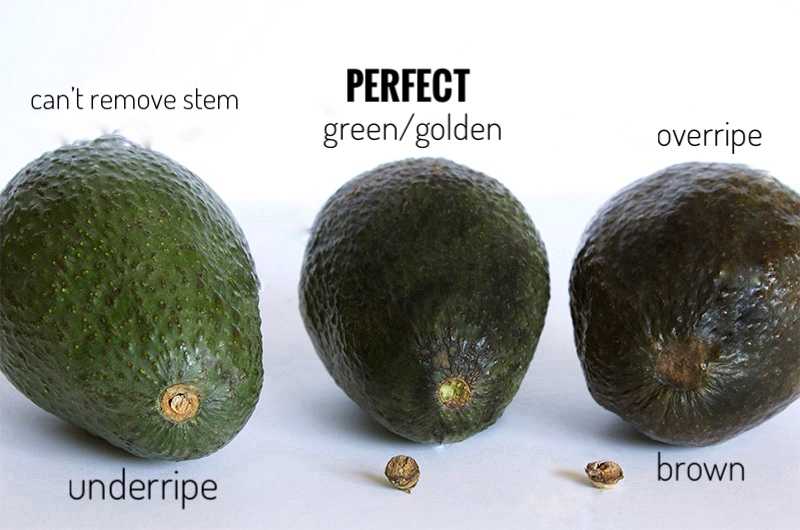 (Image description: Three avocados lined up beginning on the left of the image the stem is attached and difficult to remove indicating it's underripe, the second avocado in the centre has the stem removed and it is green/golden in colour underneath and will feel moist where the stem was once attached, the third avocado to the right has the stem removed and the colour is brown with a very dry hard feel where the stem was once attached indicating it is overripe)