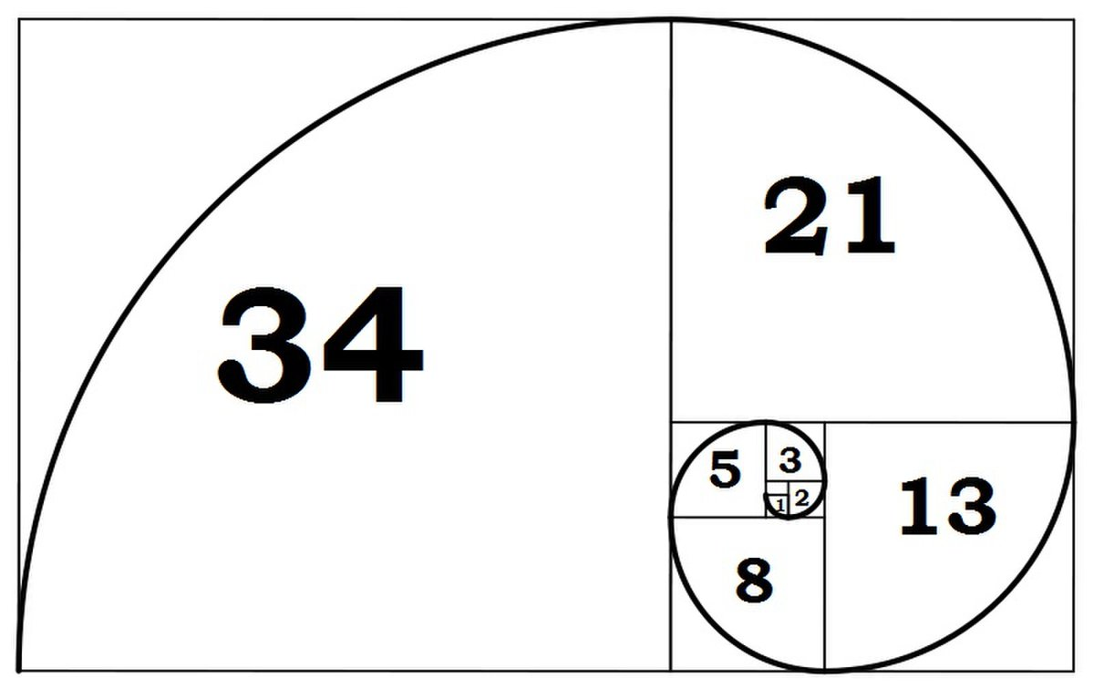 Fibonacci Spiral representing the Golden Ratio