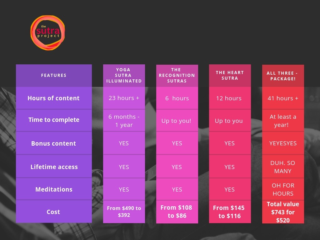 Pink Purple Photo Comparison Chart (3).jpg