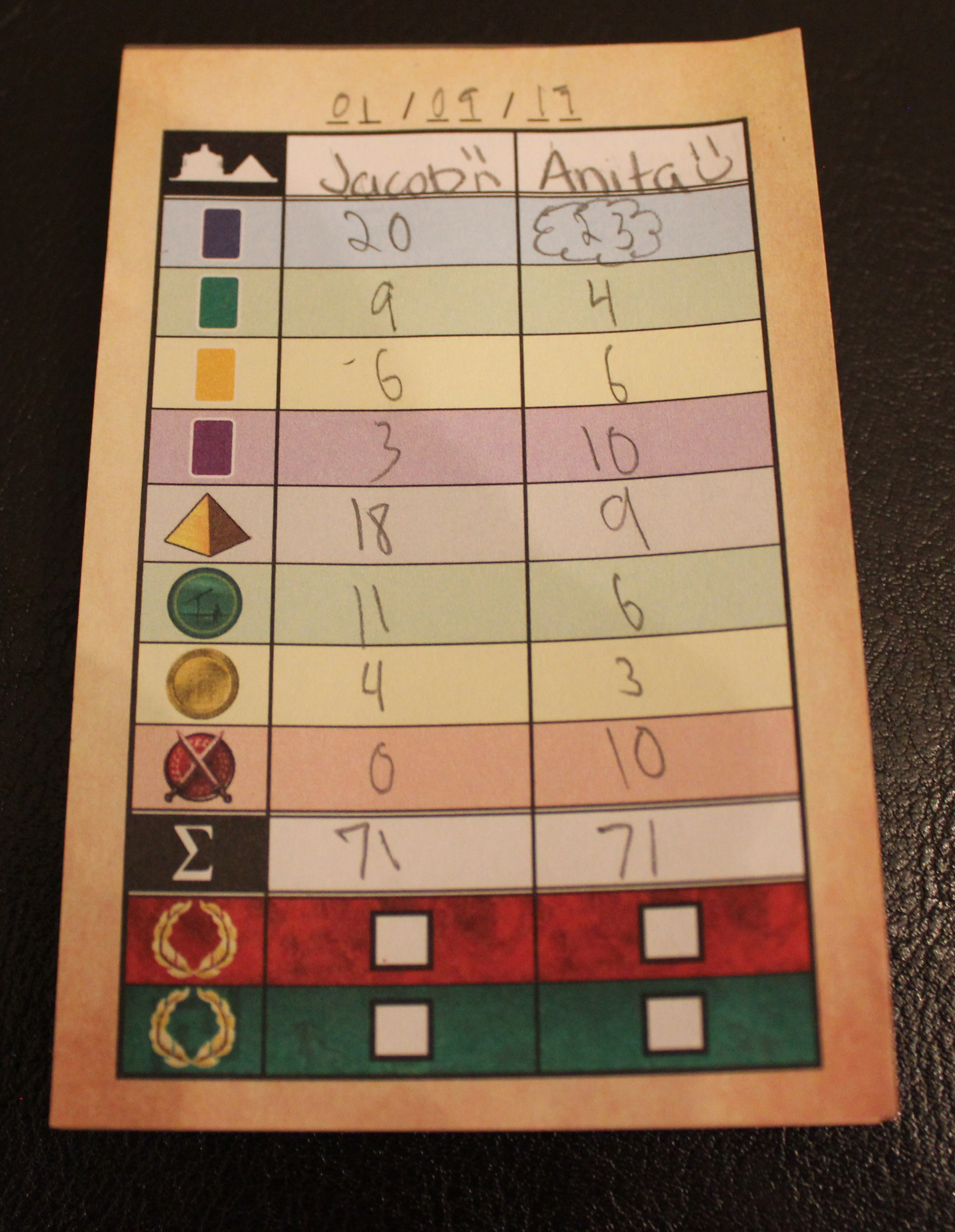"""Anita and I playing a game that made it all the way to the final Age. We tied initially, but the tiebreaker states whoever has the higher """"Civilian"""" score wins, so Anita claims victory!"""