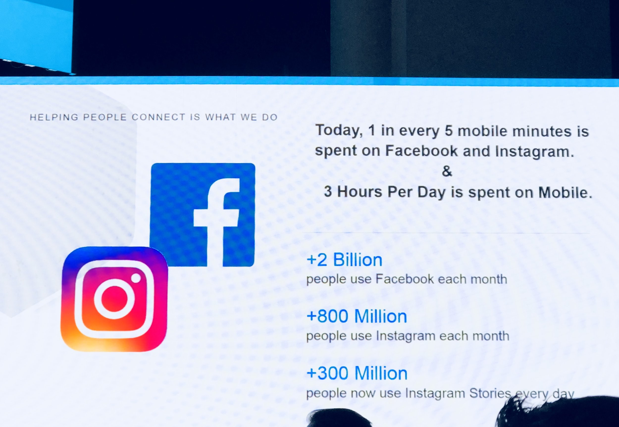 """1 in 5 """"MOBILE"""" minutes are spend on Facebook and Instagram - Is your home marketed """"Social Media Smart""""?"""