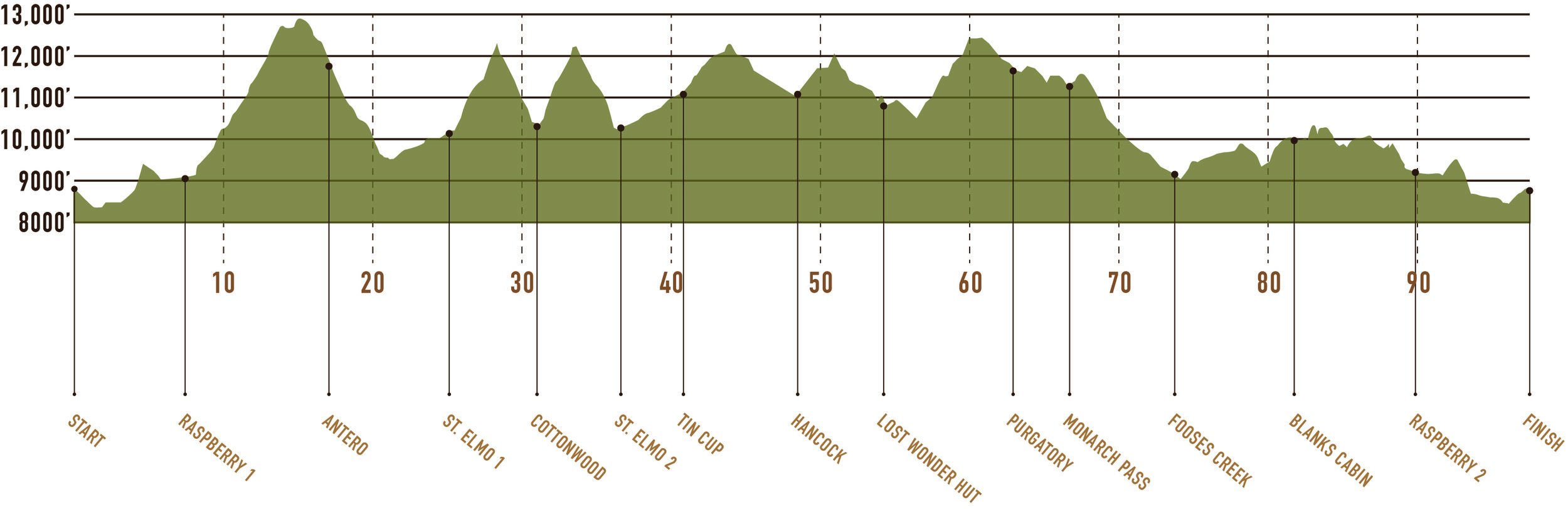HL100_Elevation_Profile_c2.jpg