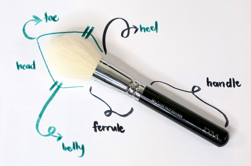 parts of a makeup brush