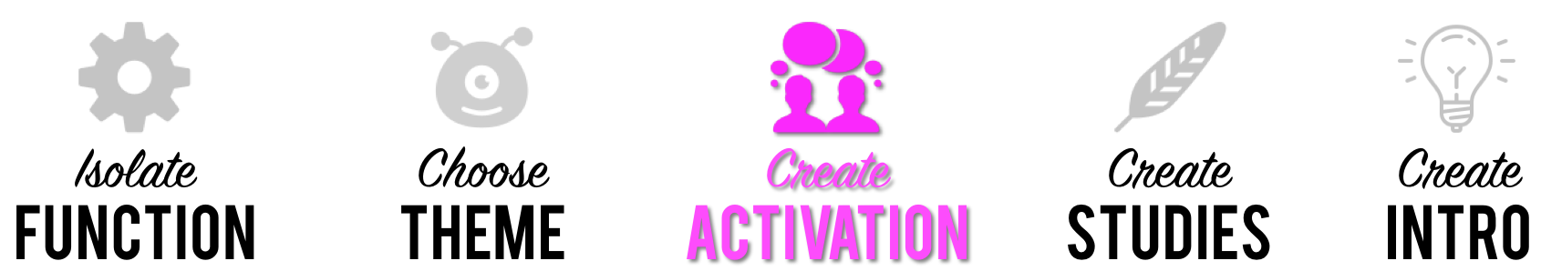 Lesson Plans for English teachers_activation.png