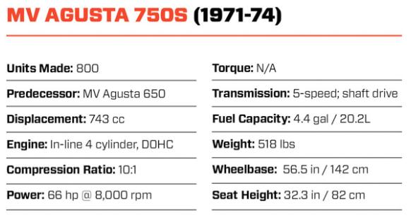 MV Agusta 750S.png