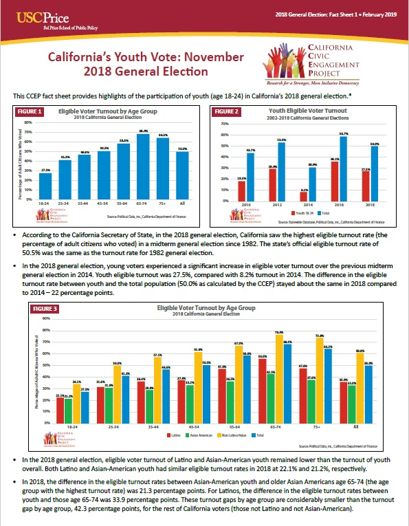 2018 G Youth Factsheet.jpg