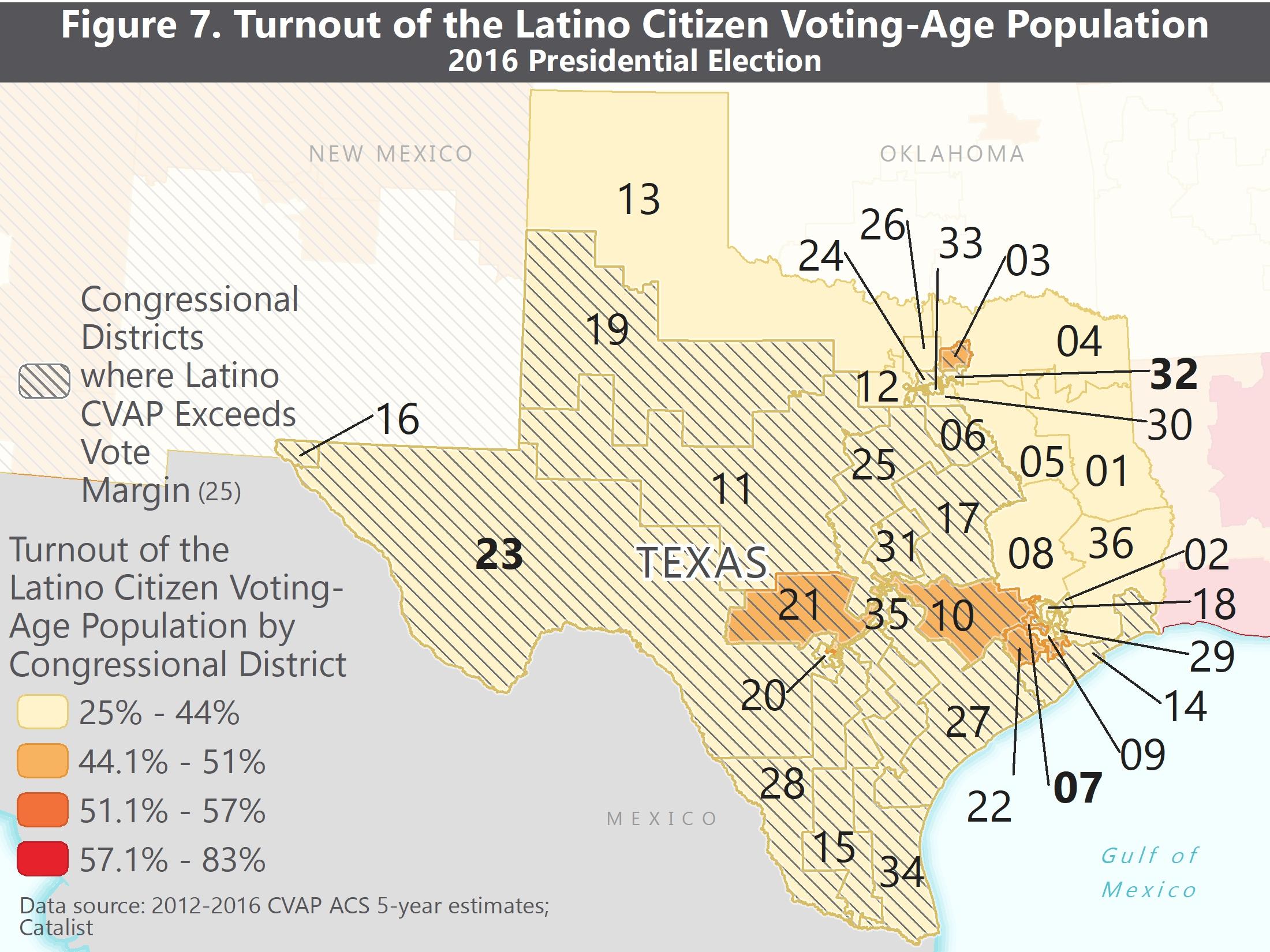 Fig.7.Latino_EVT_CD_Texas.jpg