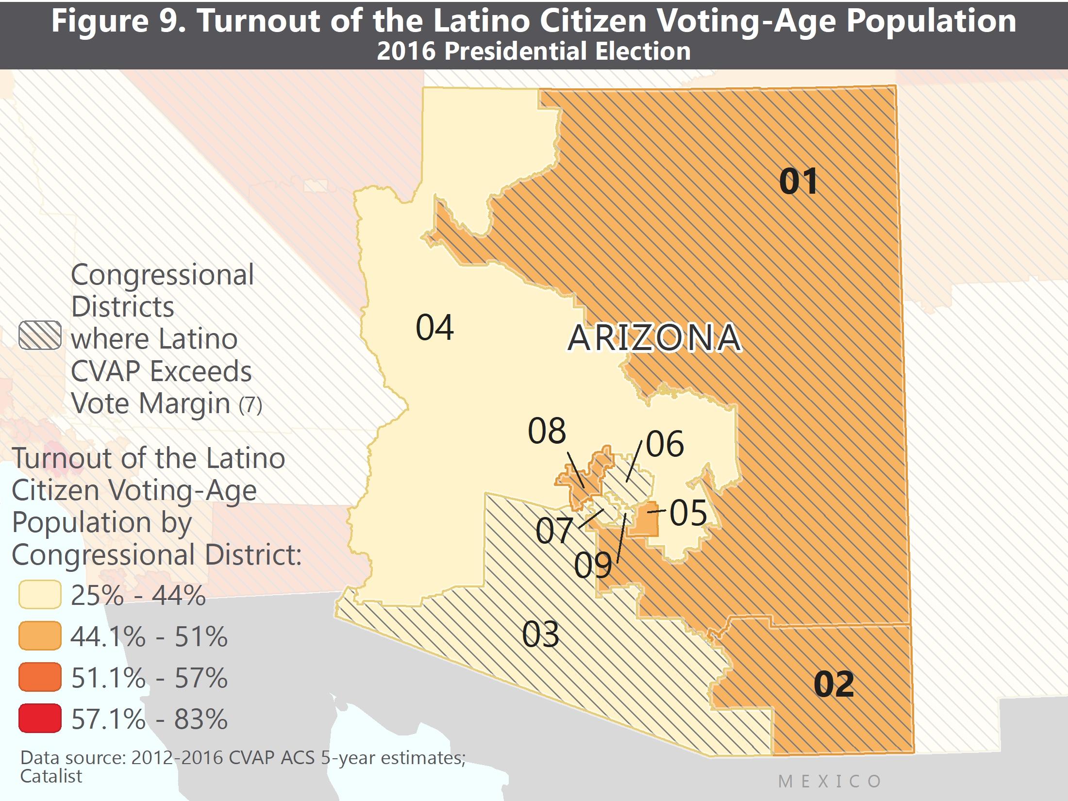 Fig.9.Latino_EVT_CD_Arizona.jpg