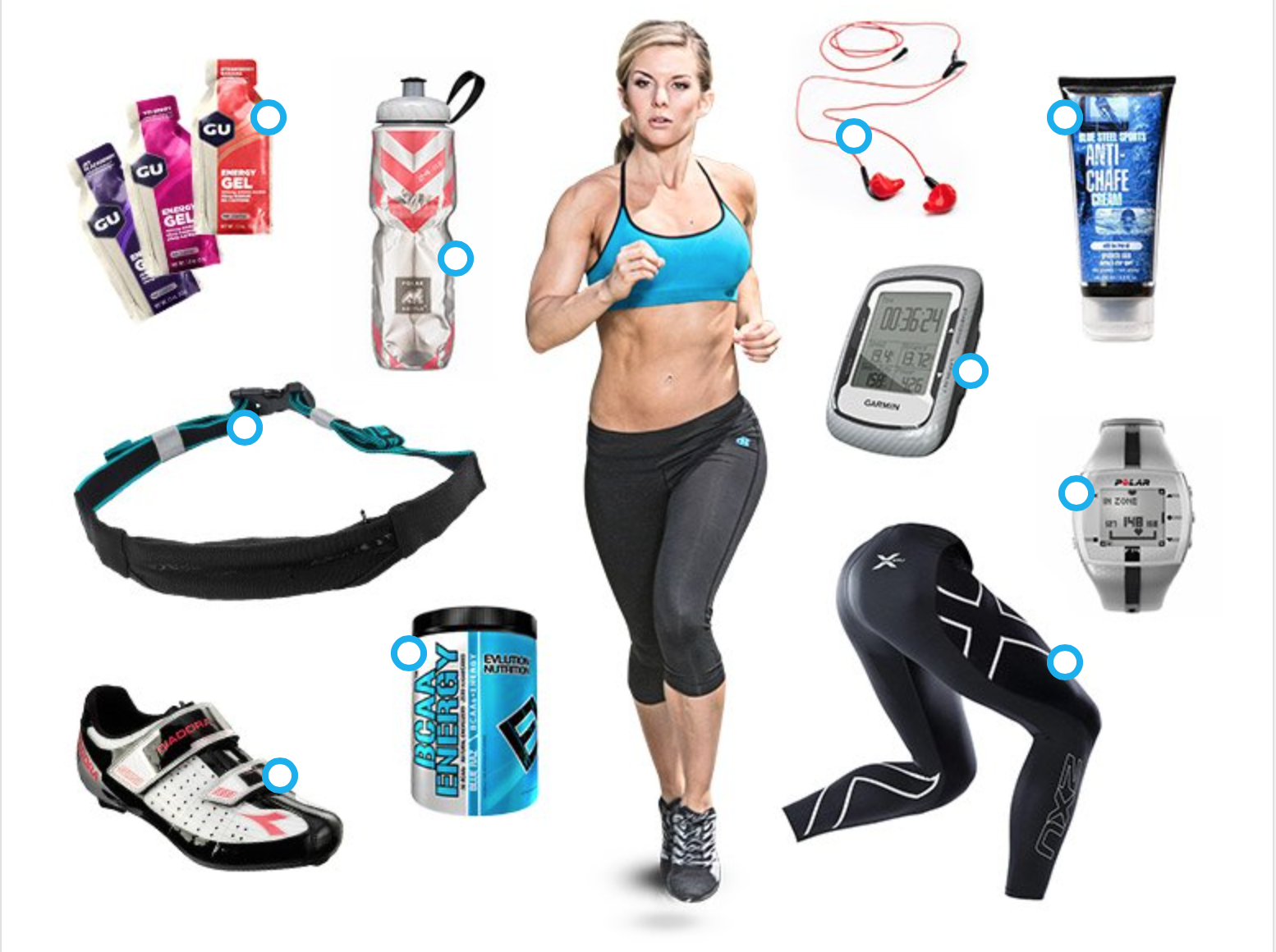 Bodybuilding.com:   Women's Fitness Buying Guide  An interactive buying guide geared towards runners, lifters, and everyone in between. Each rollover links to a retail market.