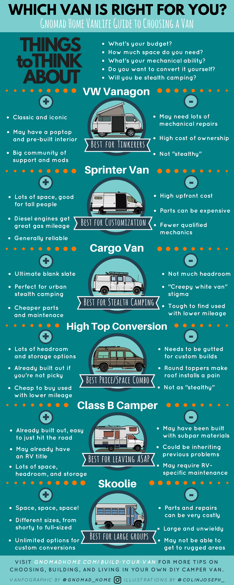 Choosing-Your-Van-for-a-DIY-Campervan-Conversion-Best-Vans-to-Live-In-1.png