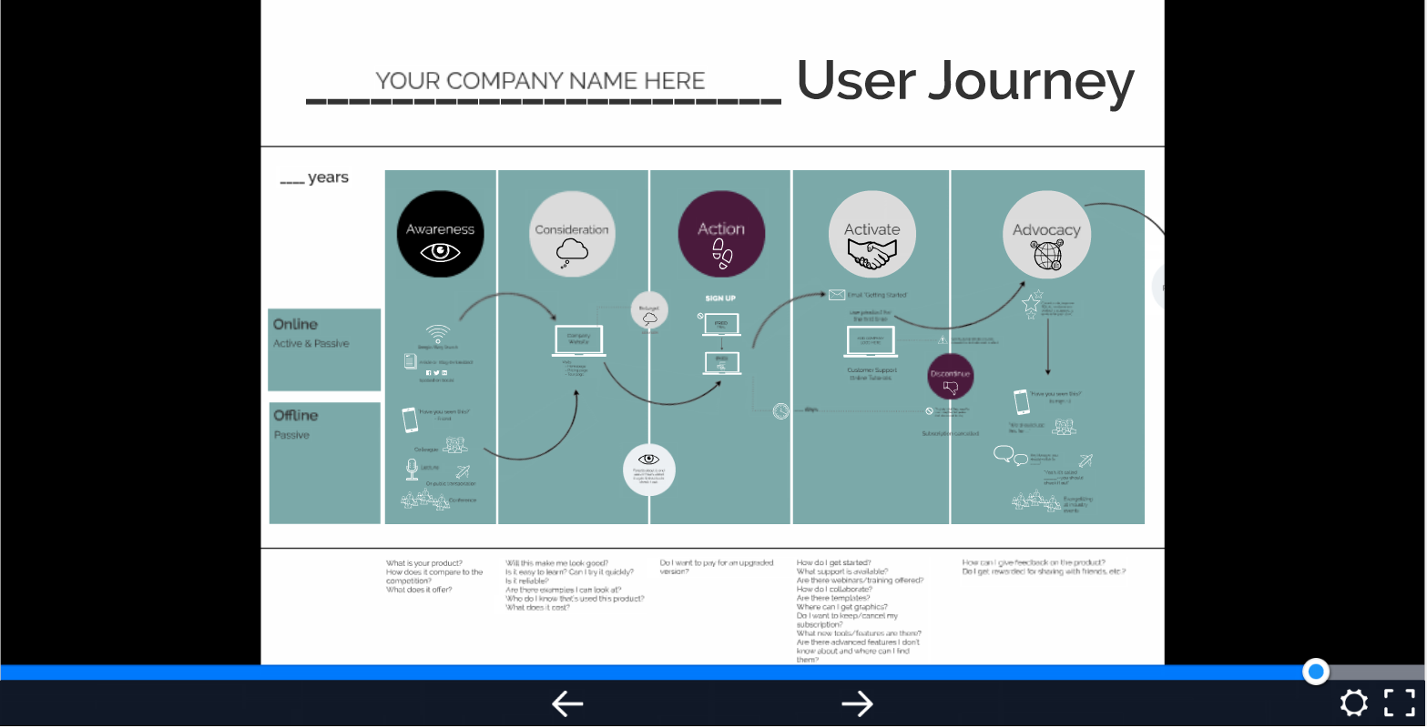 user journey prezi template.PNG