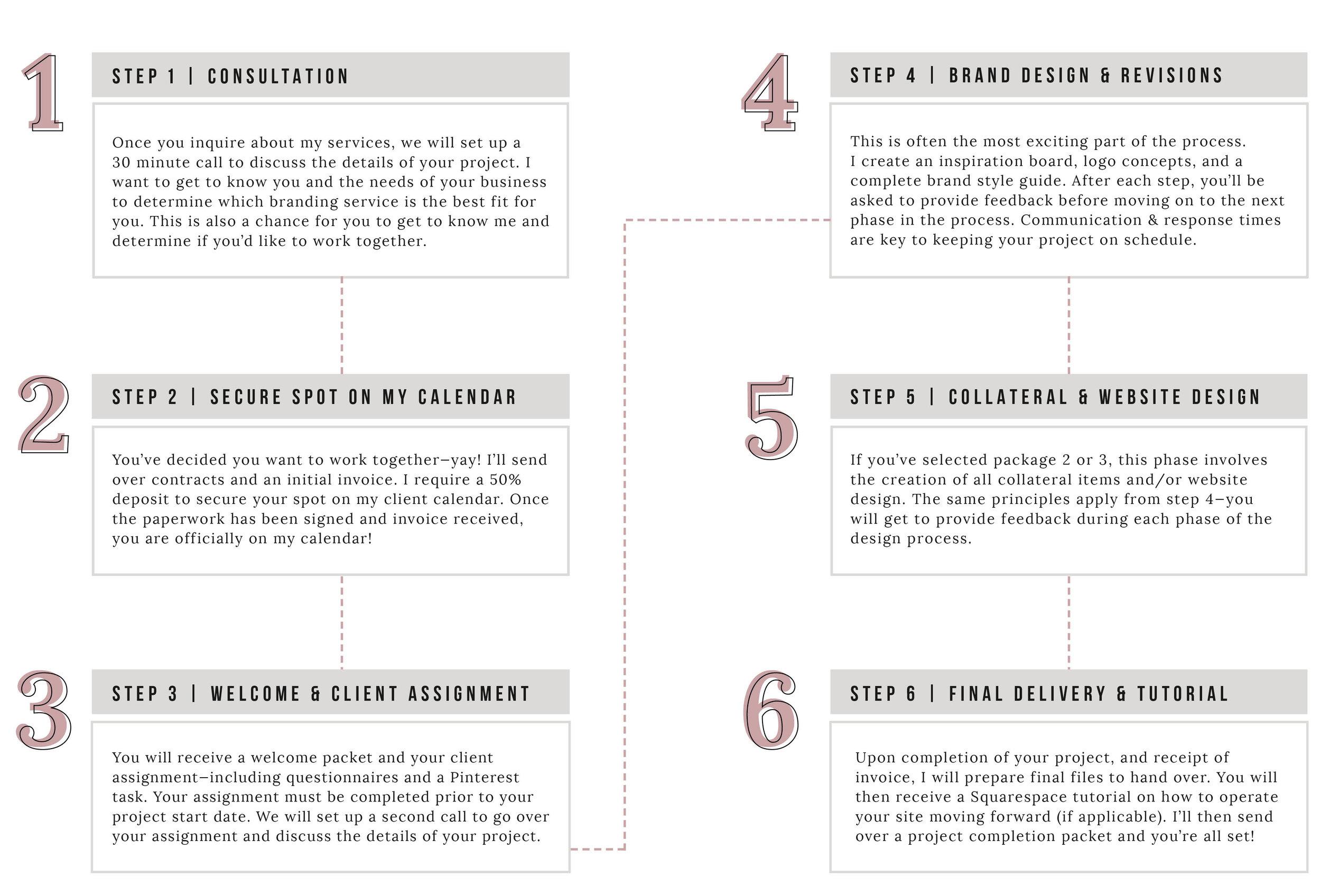 Process_Infographic2.0.jpg