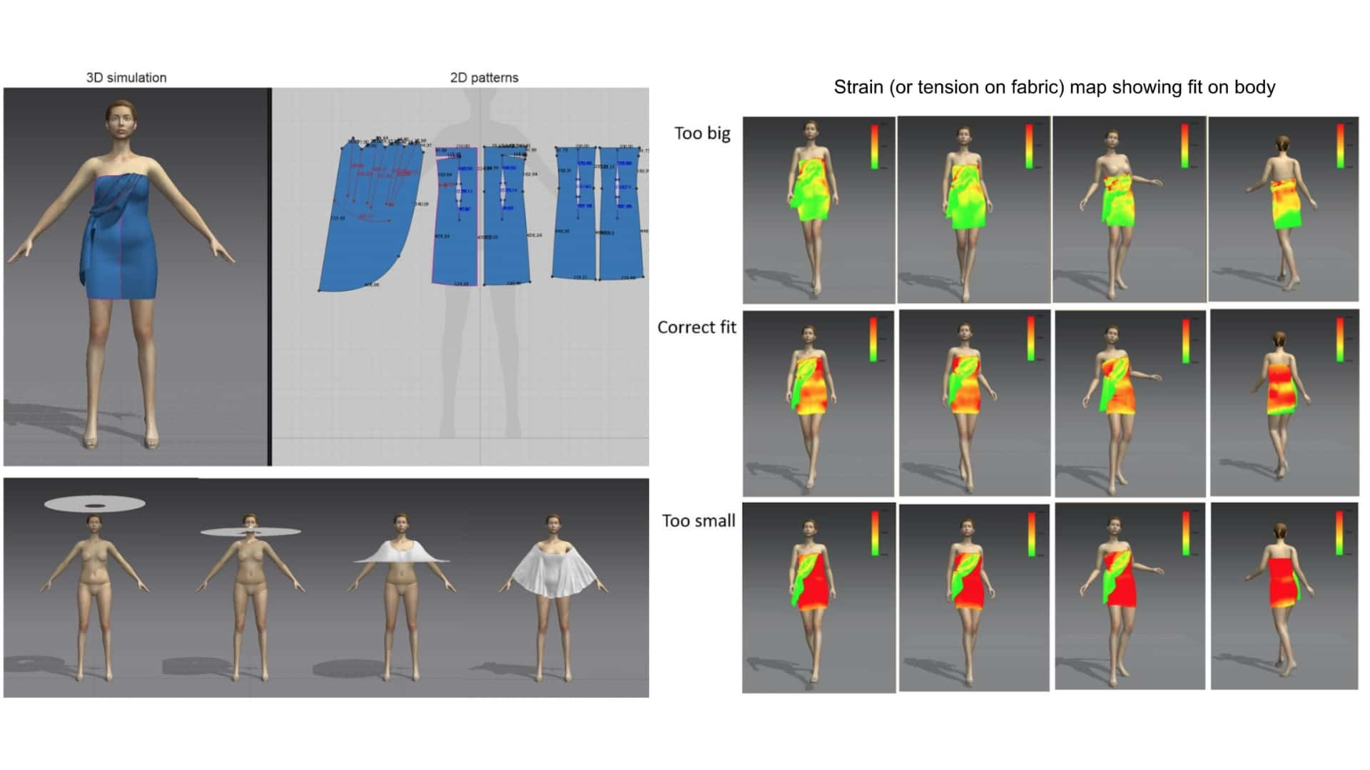 Week 2: From 2D to 3D - Introduction to project workflow2D patterns for 3D digital design and visualisationToiling and fitting on digital mannequins/avatarsMaking adjustments and testing for fitWorkshop: Creating basic blocks (bodice, dress, skirt and pants) with digital fitting
