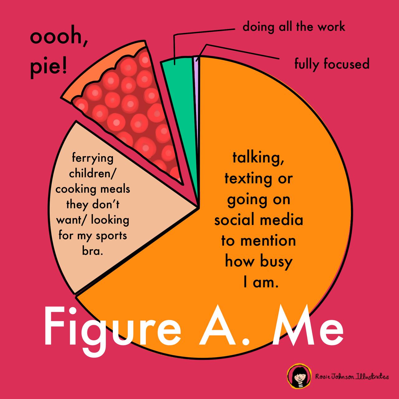 Personalised Pie Chart Rosie Johnson