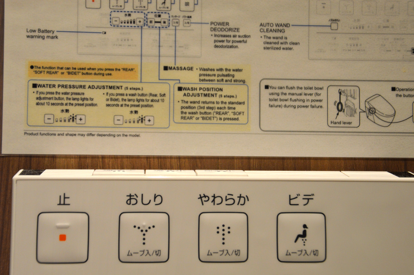 Manual guide on how to use the toilet