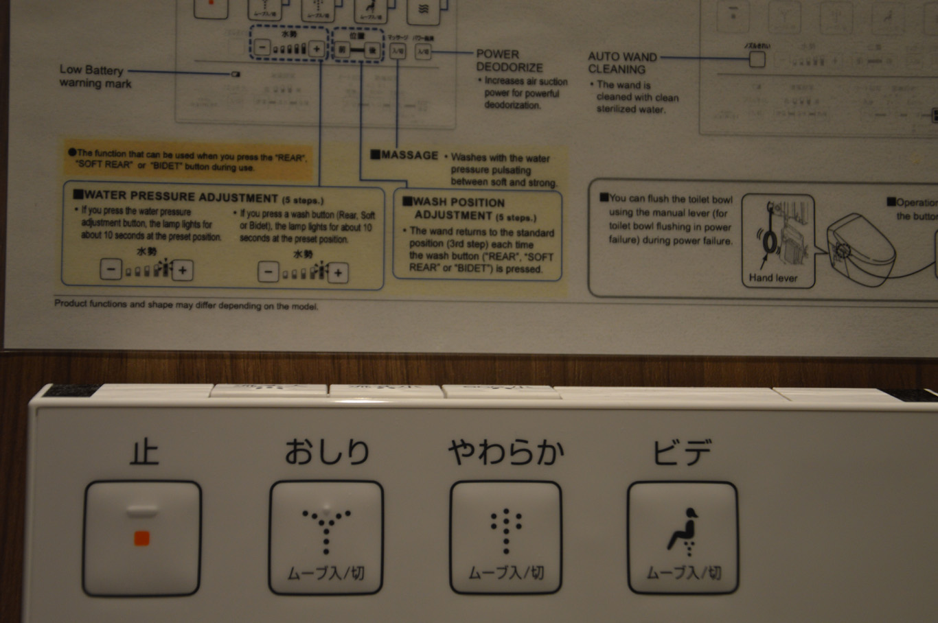 Instructions on how to use a toilet
