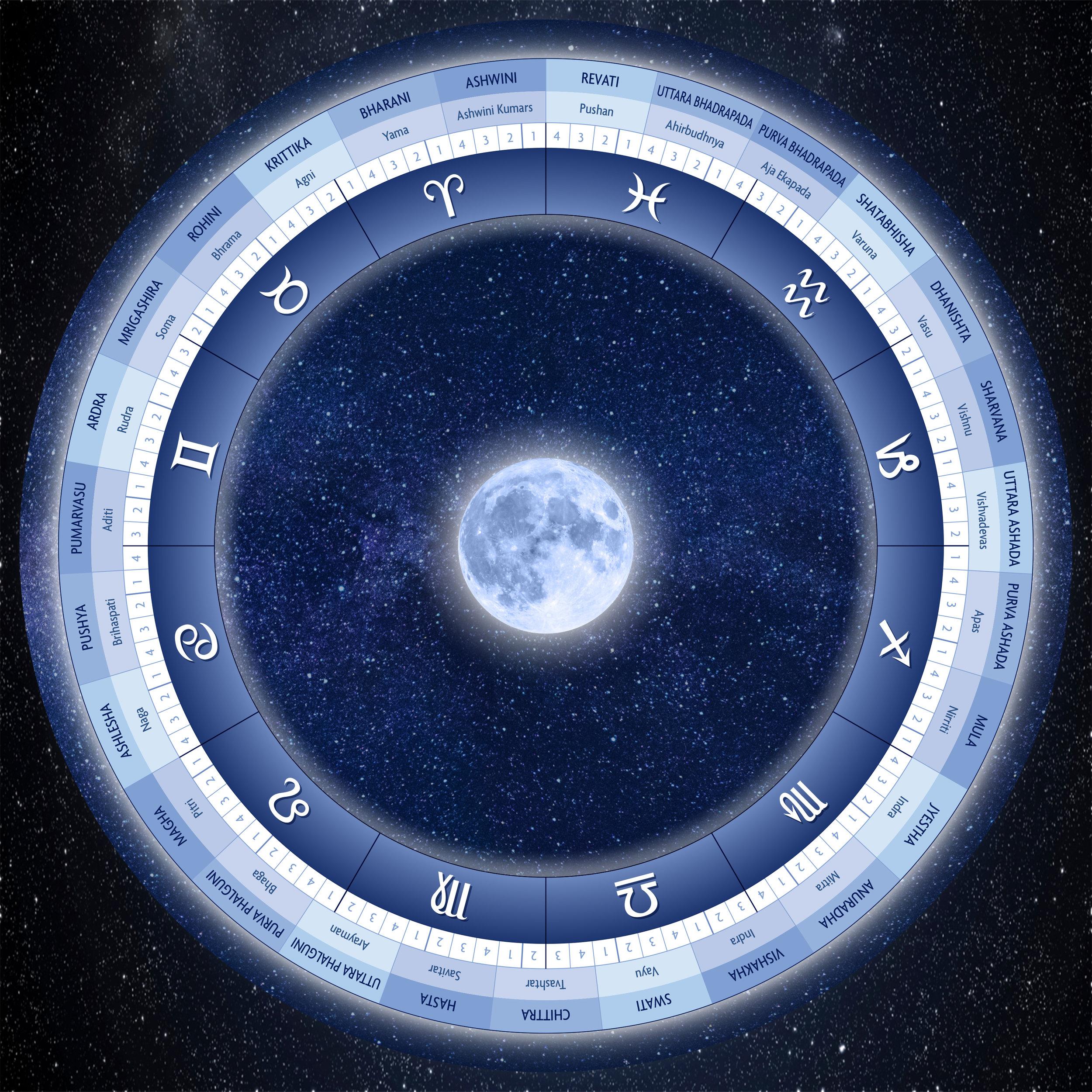 Chart_Circle_a.jpg