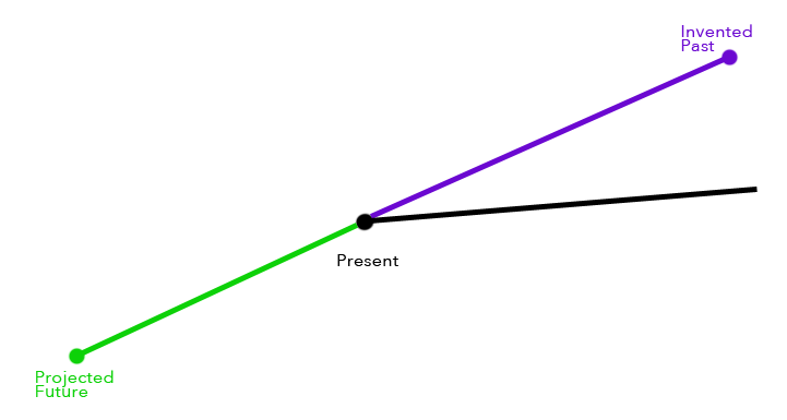 projections.png