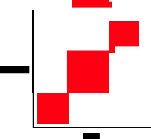 heightening.png
