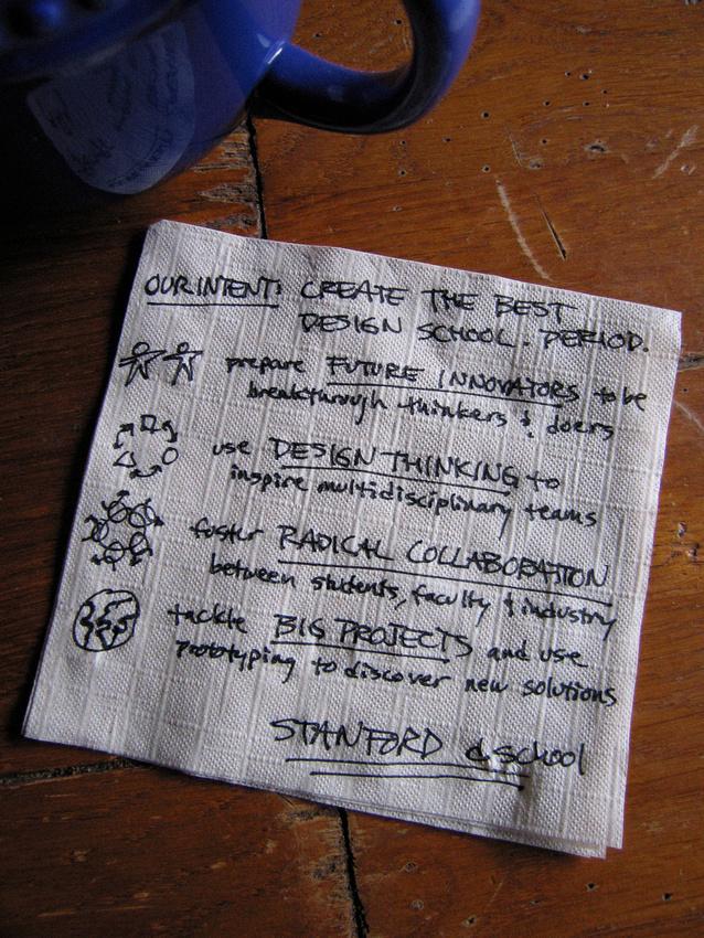 The Stanford d.school Manifesto