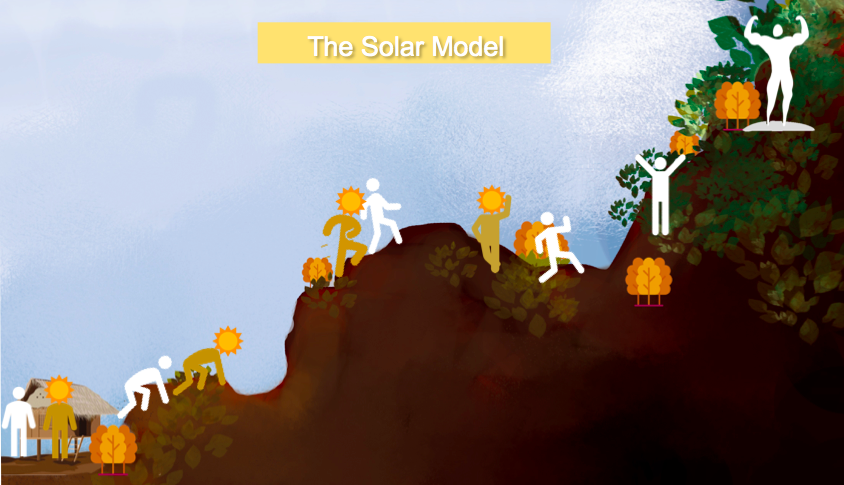 The Solar Model pic 2.png