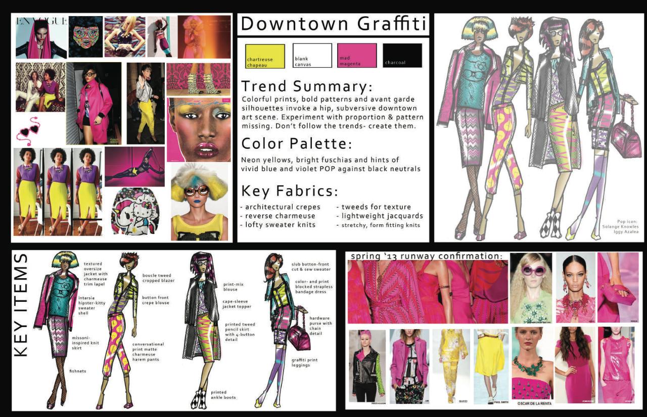 Lacie Thorne Design Portfolio Nicki 2.png
