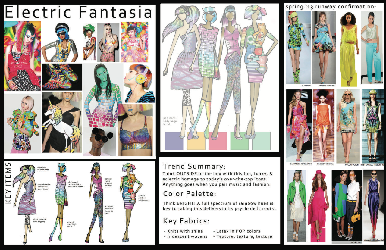 Lacie Thorne Design Portfolio Nicki 11.png