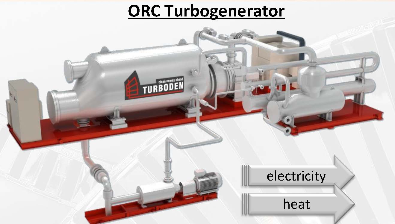 ORC Turbogenerator.jpg