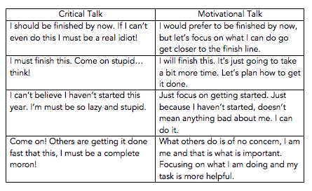 Critical vs Motivational Self Talk