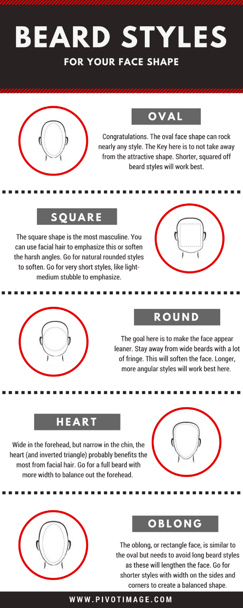 Best-Beard-Styles-for-face-shape-infographic.png