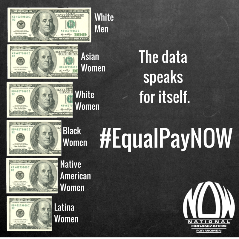 now woc equal pay.png