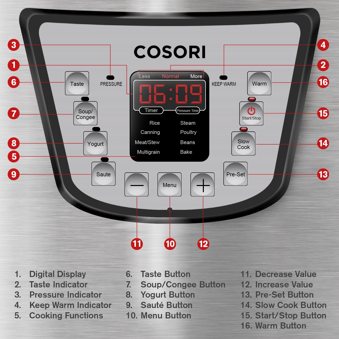 3.0_CA_HOHASA06EC_Cosori Electric Pressure Cooker C2120-PC.jpg