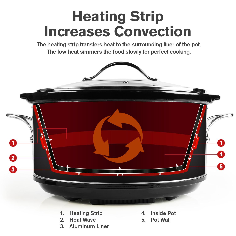 6.0_CA_HOHASA07EC_Cosori Electric Pressure Cooker C2126-PC.jpg