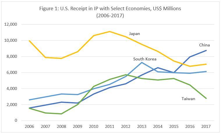 Source: Bureau of Economic Analysis, U.S. Department of Commerce.