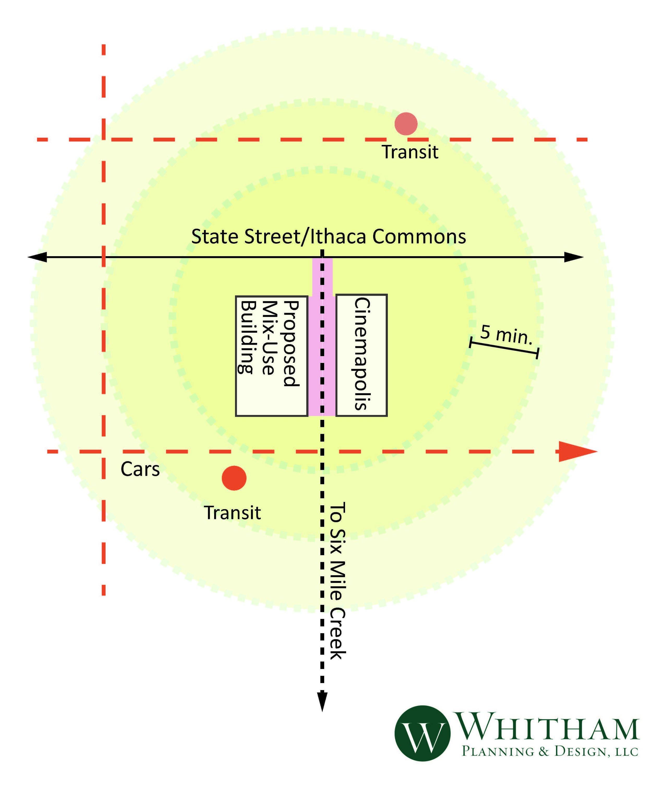 Transit diagram.jpg
