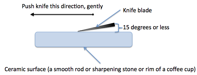 After drawing the knife across the ceramic surface in one direction, flip it over and do the same in the opposite direction. Do each side of the edge an equal number of times.