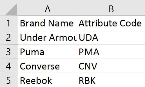 attribute-code-brand-names-sku.png