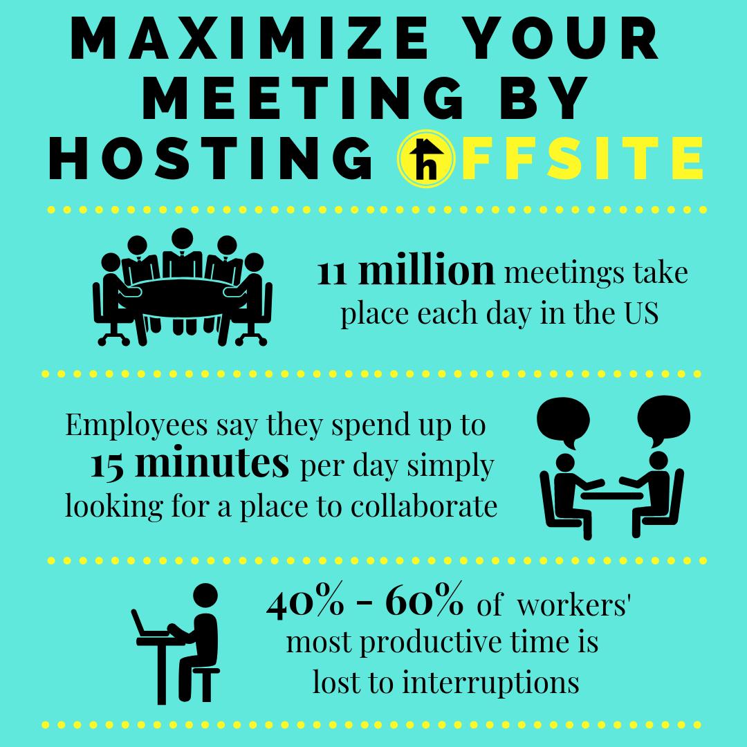 offsite meetings, group work space
