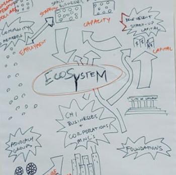 Crash Course In Social & Equitable Design