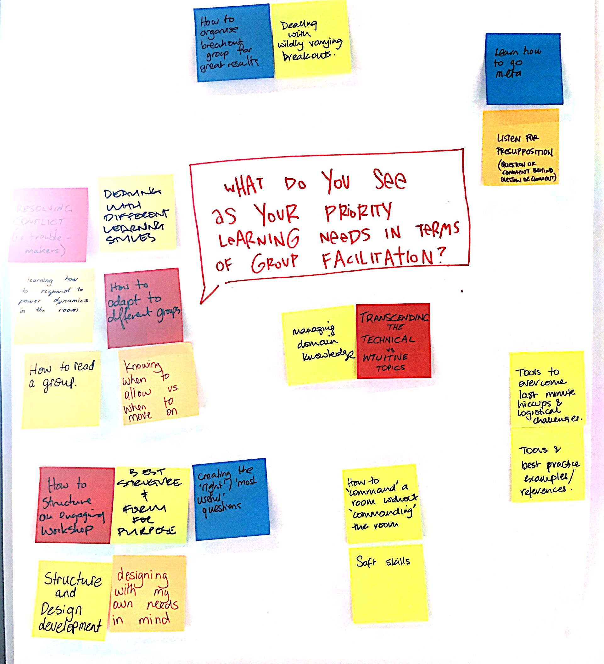 Your Facilitation leaning needs?