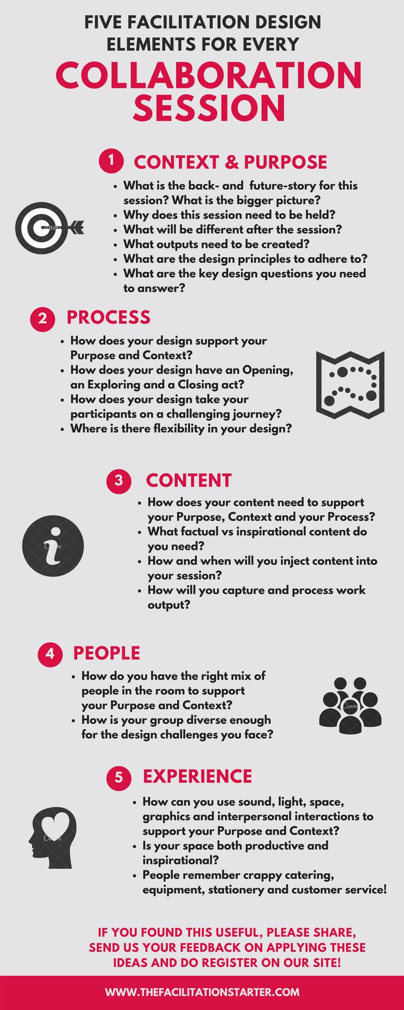 5 design elements.png