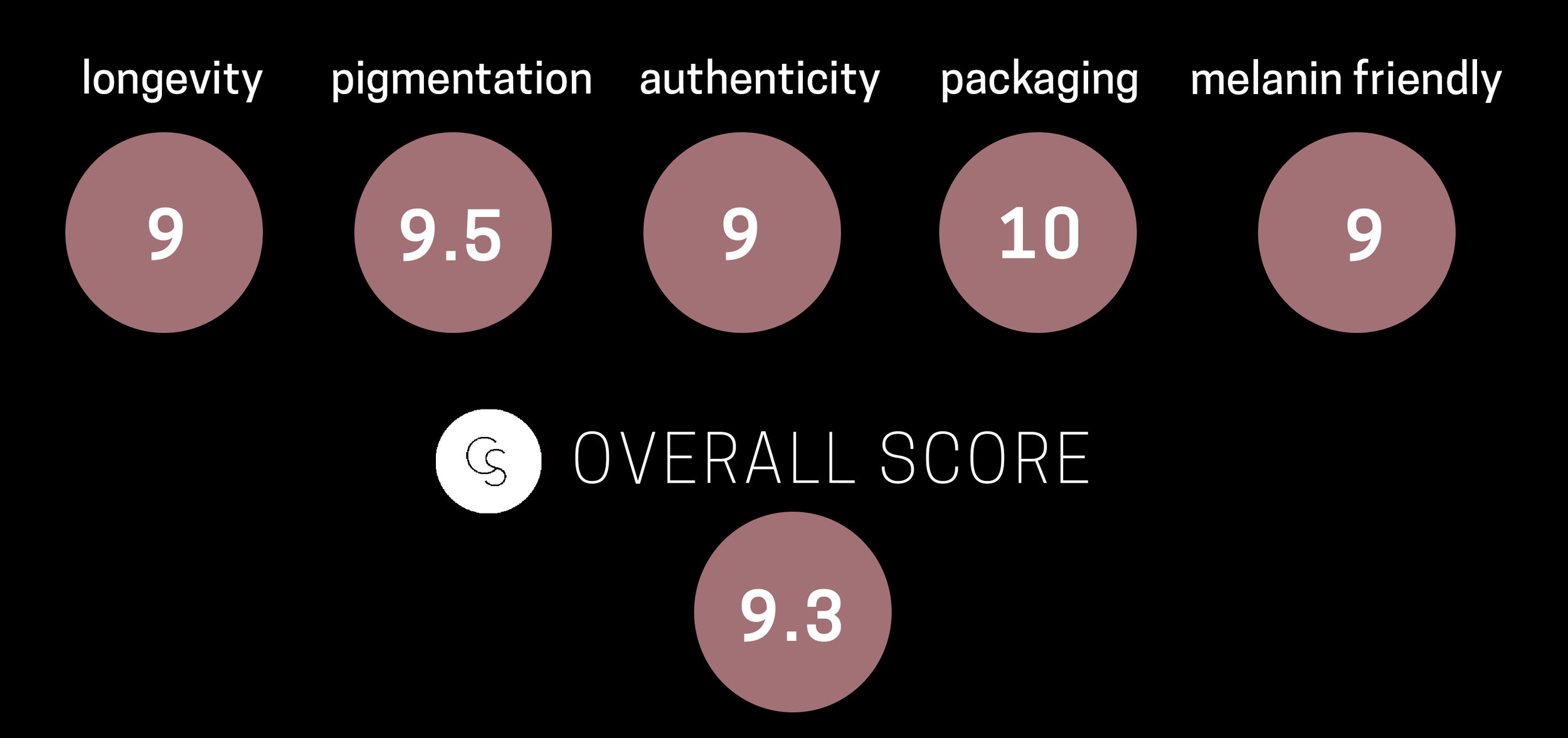 nakedheat-rating.jpg