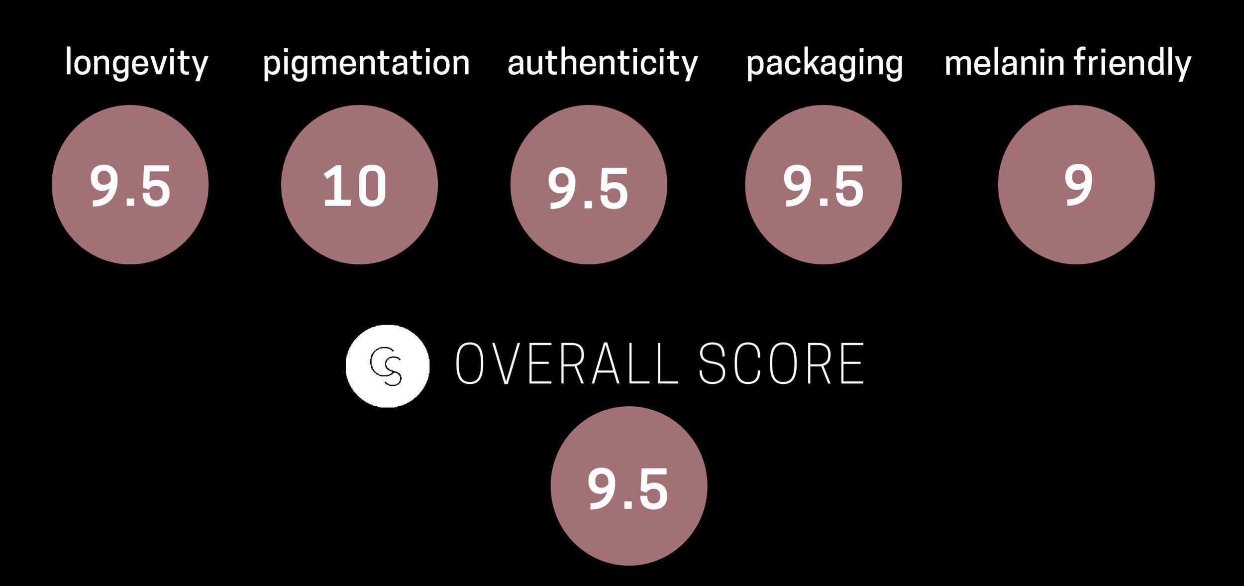 s1ngle-rating.jpg