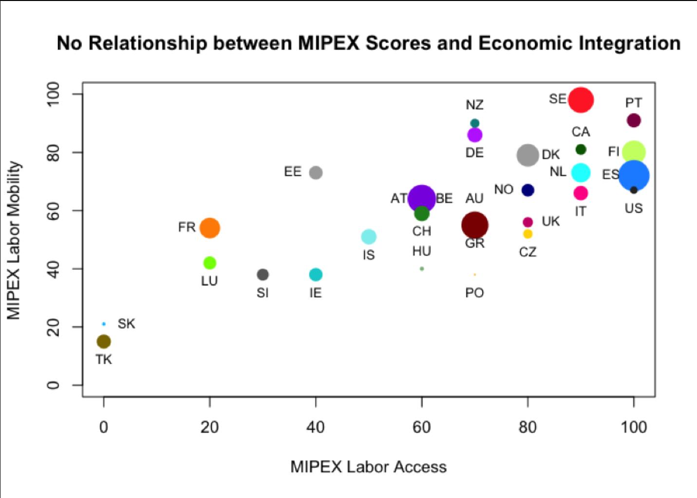 Economic Integration.png