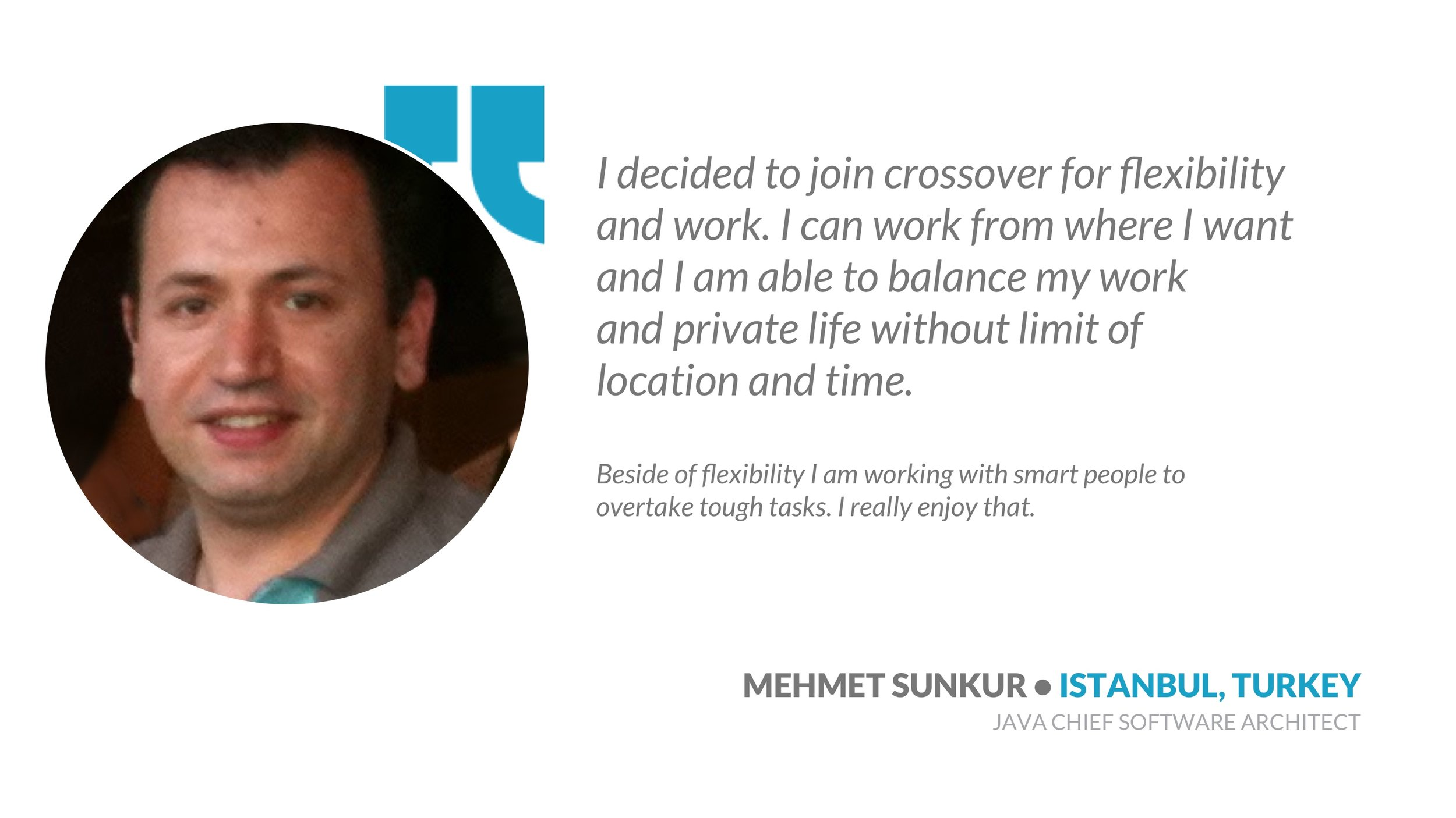 Mehmet SunkurR1Exp.jpg