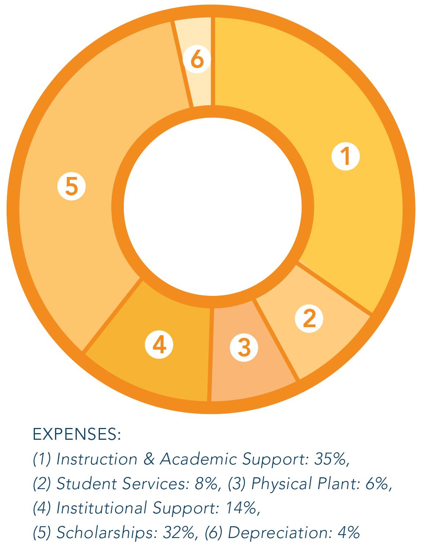 Expenses_Donut.jpg