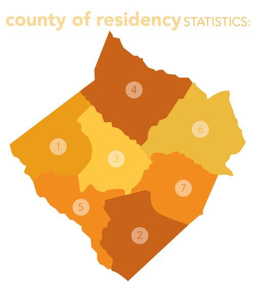 PTC+Counties.jpg